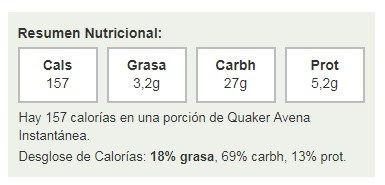 informacion nutricional de la avena quaker