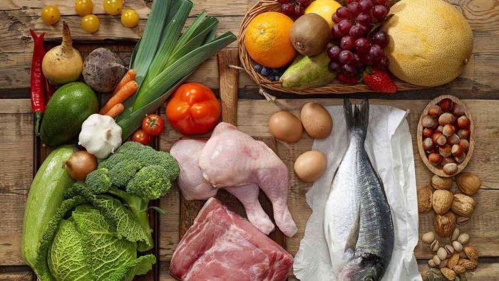 dieta evolutiva